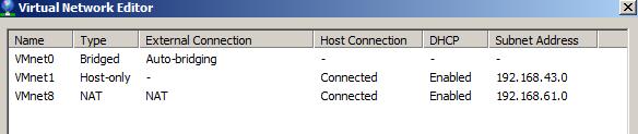 Les cartes réseaux VMware Workstation